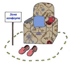Как-выйти-из-зоны-комфорта
