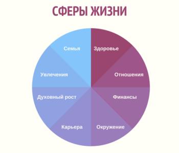 sonastroit-sferyi-zhizni-s-novoy-realnostyu-04